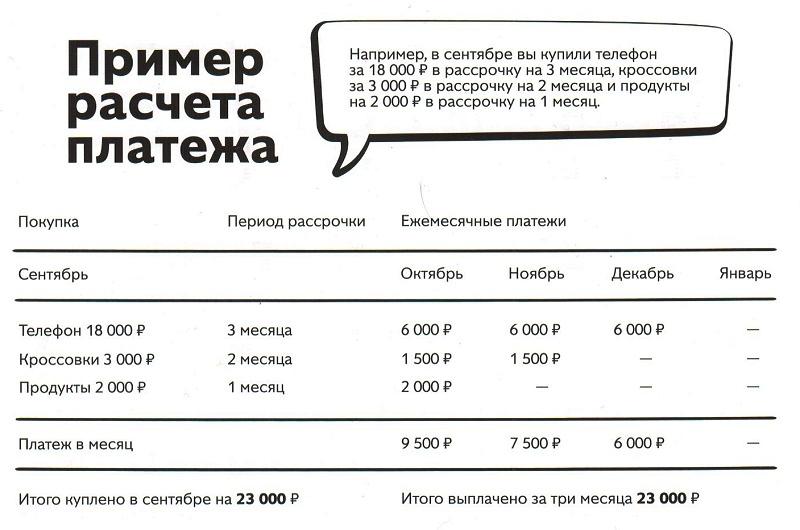 Пример расчета платежа